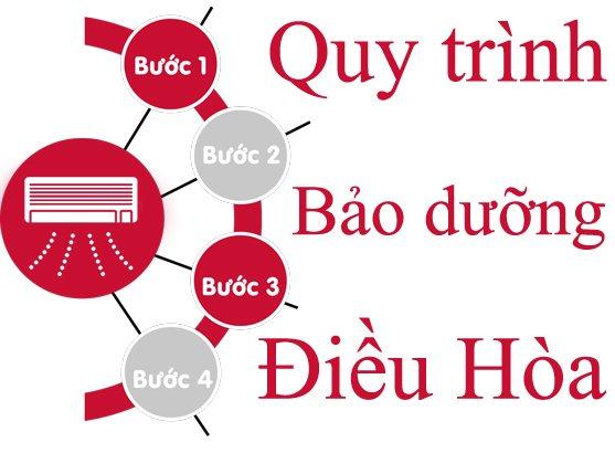 bao-duong-dieu-hoa-panasonic